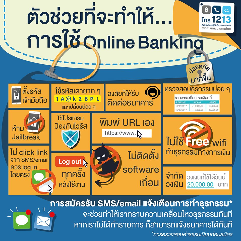 How to use Secure Online Banking